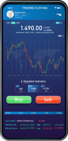 Forex Trading plateform by 1000pip Builder
