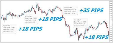 Sample winning trades 3 - 1000Pip Builder