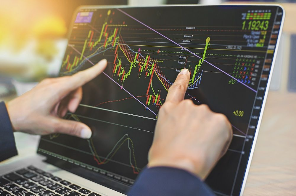 Using Technical Analysis to Approach the Forex Market II