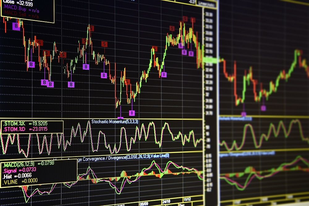 Using Technical Analysis to Approach the Forex Market: Technical Indicators I
