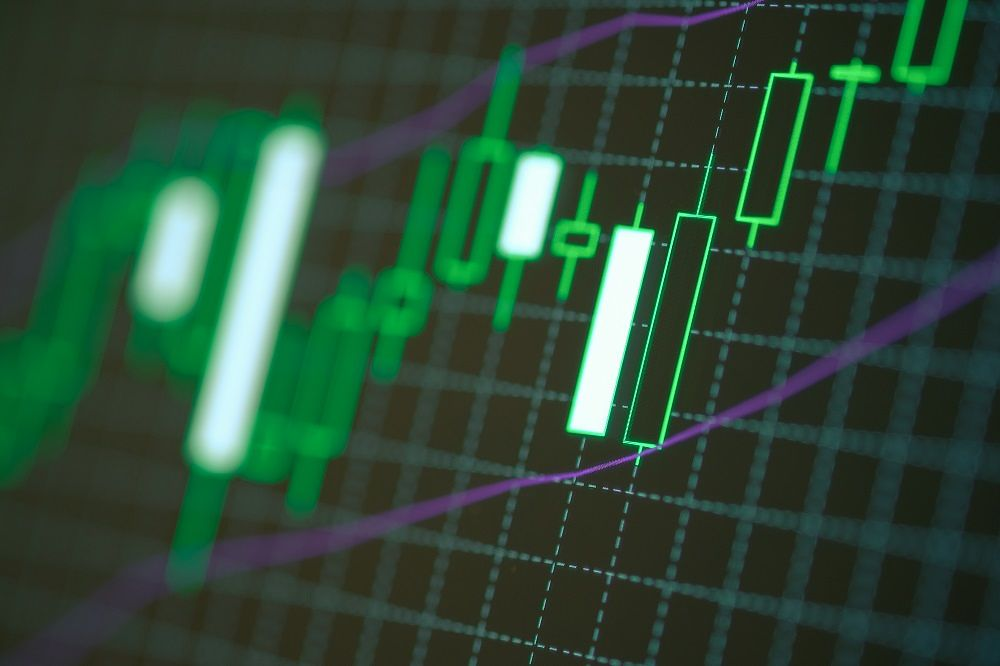 Using Technical Analysis to Approach the Forex Market: Technical Indicators III (Bollinger Bands)