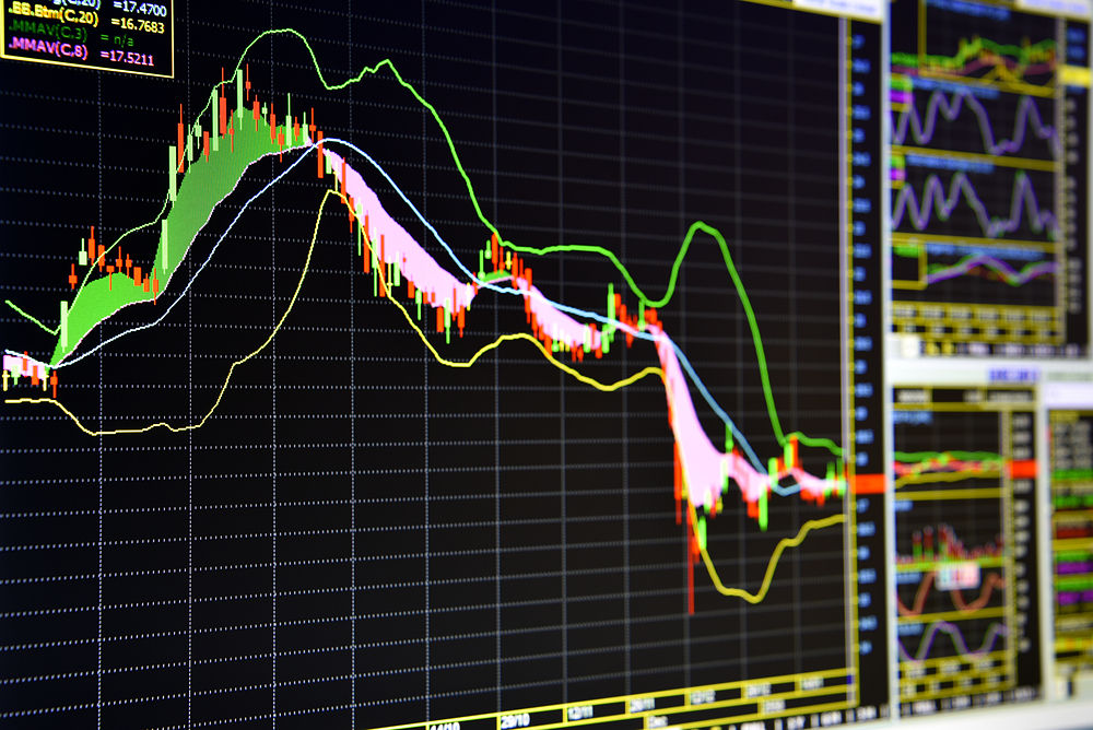 Using Technical Analysis to Approach the Forex Market: Technical Indicators IV (Ichimoku Kinko Hyo)